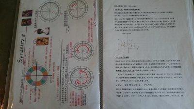 画像3: 西洋占星術ホロスコープ通信講座学ぶオンライン講座もあります!(ご自宅にいながら好きな時に西洋占星術をご自分のものに出来ます!) ♪