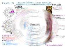 画像5: 西洋占星術ホロスコープ学ぶ3回完結コース・オンライン講座・通信講座有り! (5)