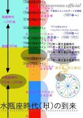 画像7: 西洋占星術ホロスコープ学ぶ3回完結コース・オンライン講座・通信講座有り! (7)
